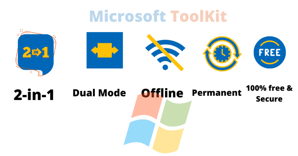Microsoft-Toolkit-Features