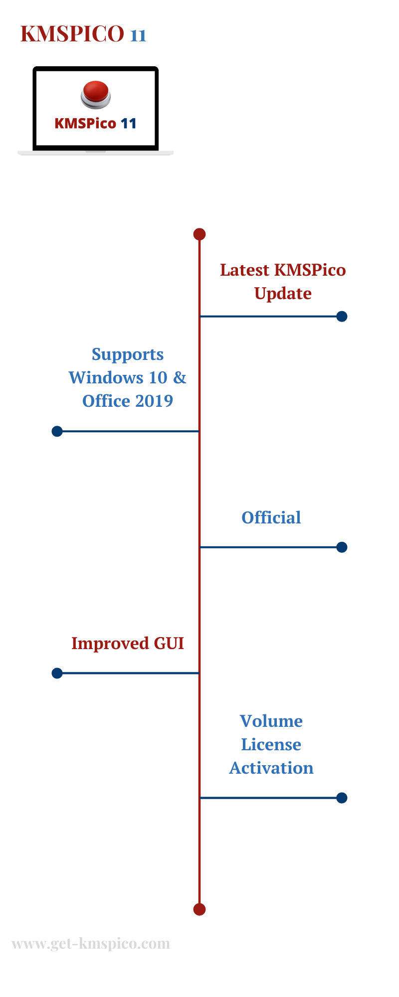 KMSPico-11-Infographic