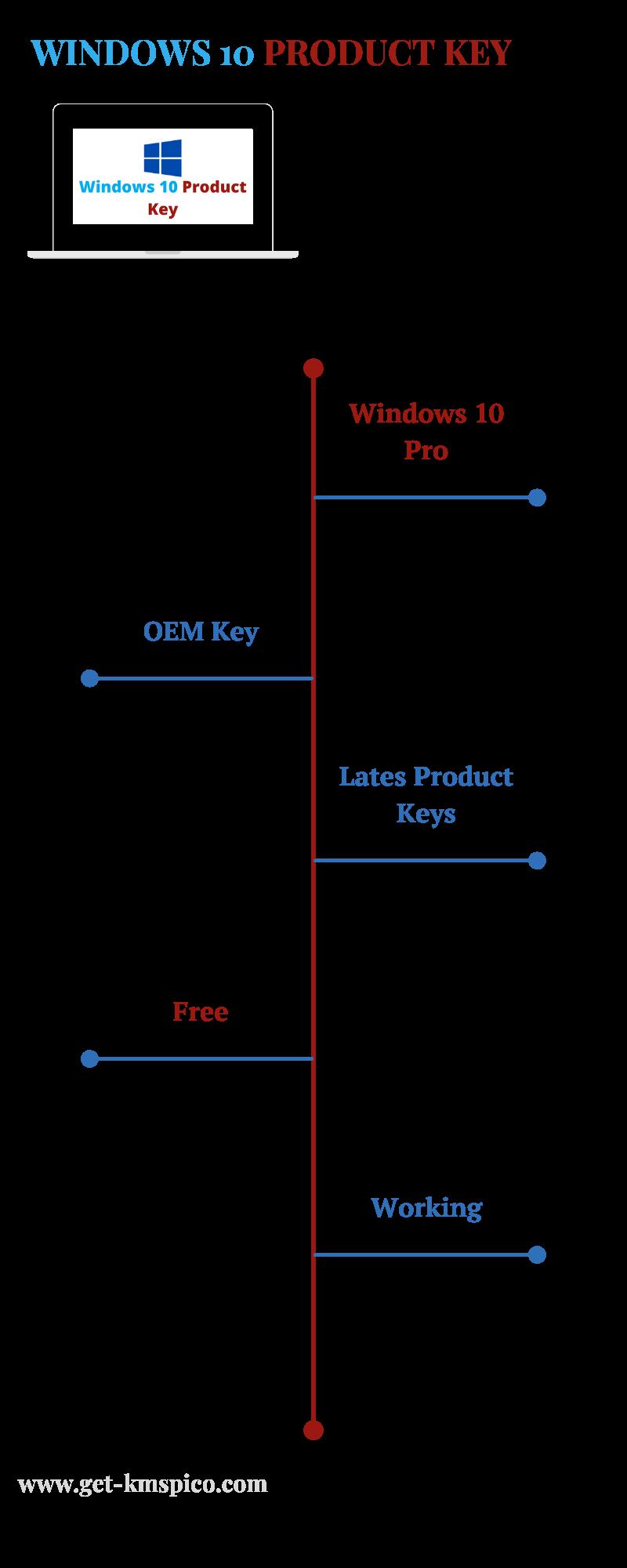 Windows-10-Product-Key-Infographic