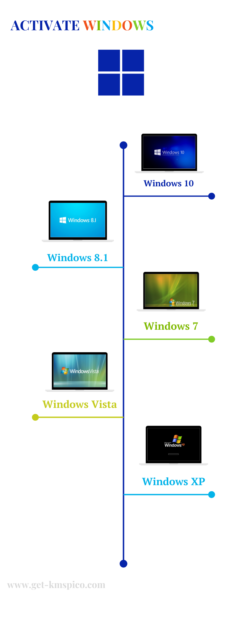 Activate-Windows-Infographic