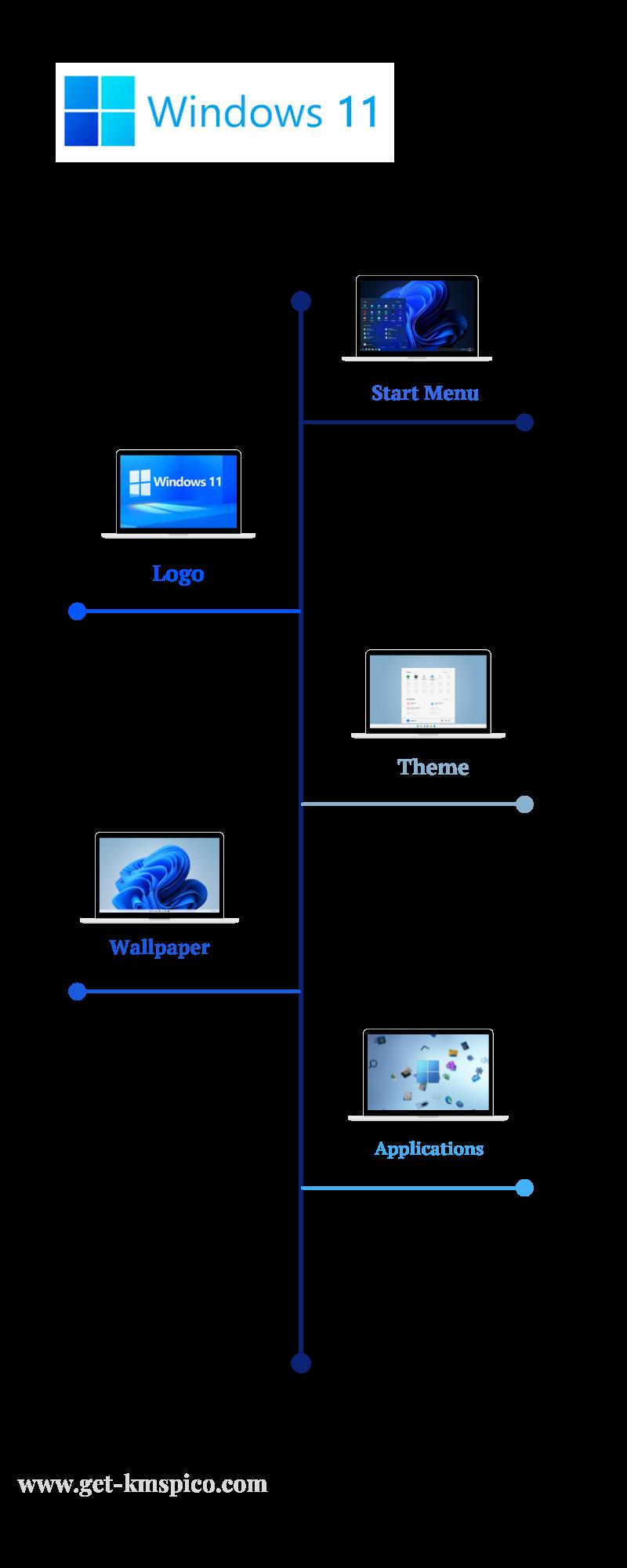Windows-11-Infographic