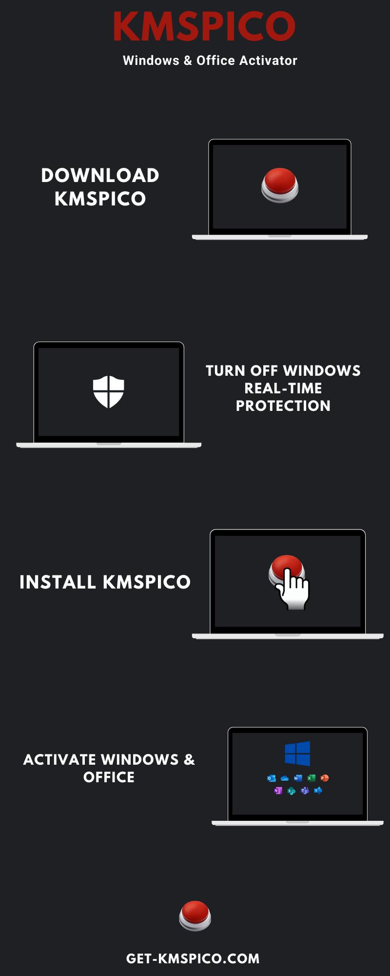 KMSPico-Activator-Infographic